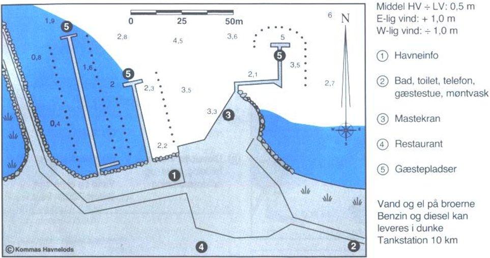 Havne Info